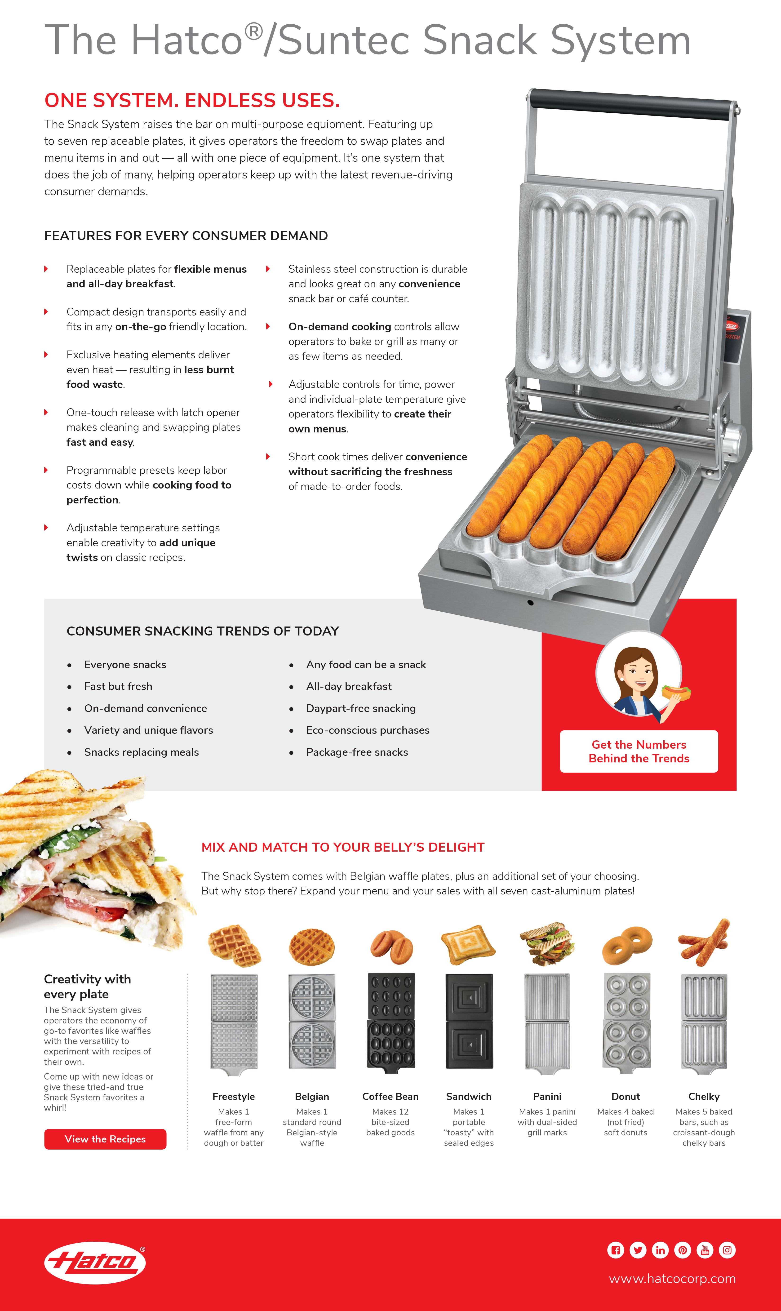 Hatco/Suntec Snack System Product Guide